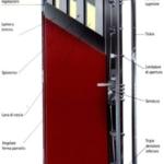 Porta blindata Blindo C Milano